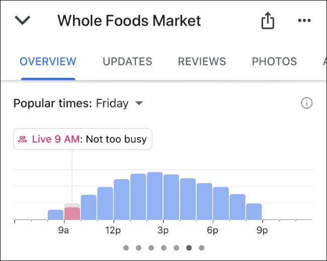 توضح خرائط Google مدى انشغال المتجر الآن في تطبيق الجوال.