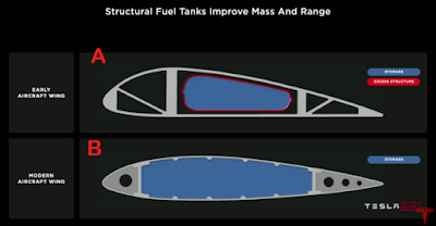 ide penembangan struktur baterai Tesla terbaru
