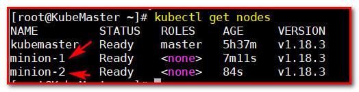 Kubernetes Cluster all status