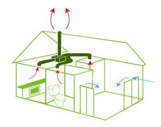 Marzua ventilaci n mec nica controlada - Ventilacion mecanica controlada ...