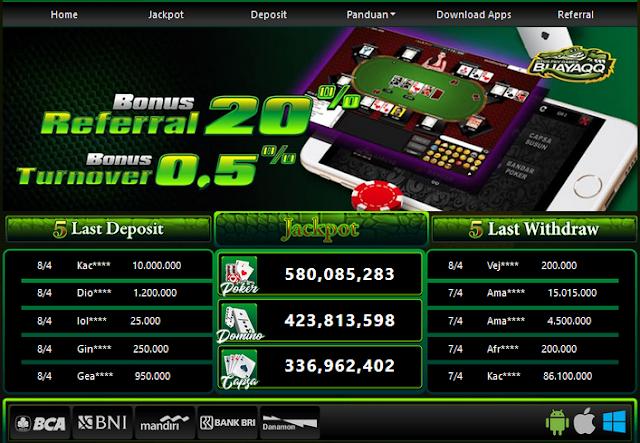 Situs Domino99 Terbaik Paling Banyak Memberikan Keuntungan