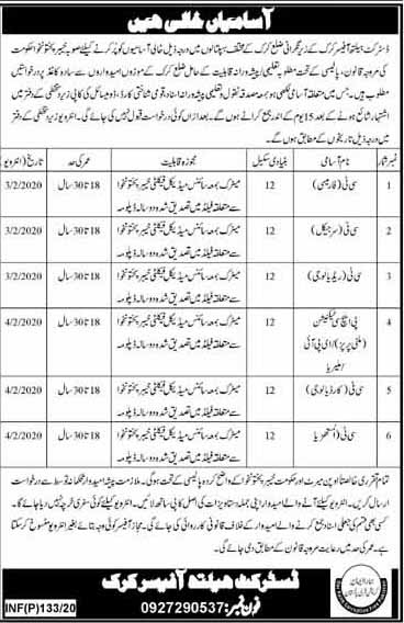 Health Department Jobs kark