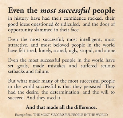 Most Successful People