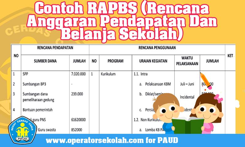 Contoh RAPBS (Rencana Anggaran Pendapatan Dan Belanja Sekolah)