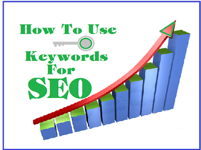 use keyword for seo
