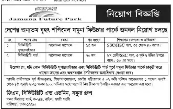 Jamuna Group Limited Job Circular 2021