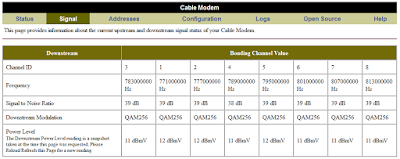 SB6141 Cable Modem Status Page Showing 8 Channels