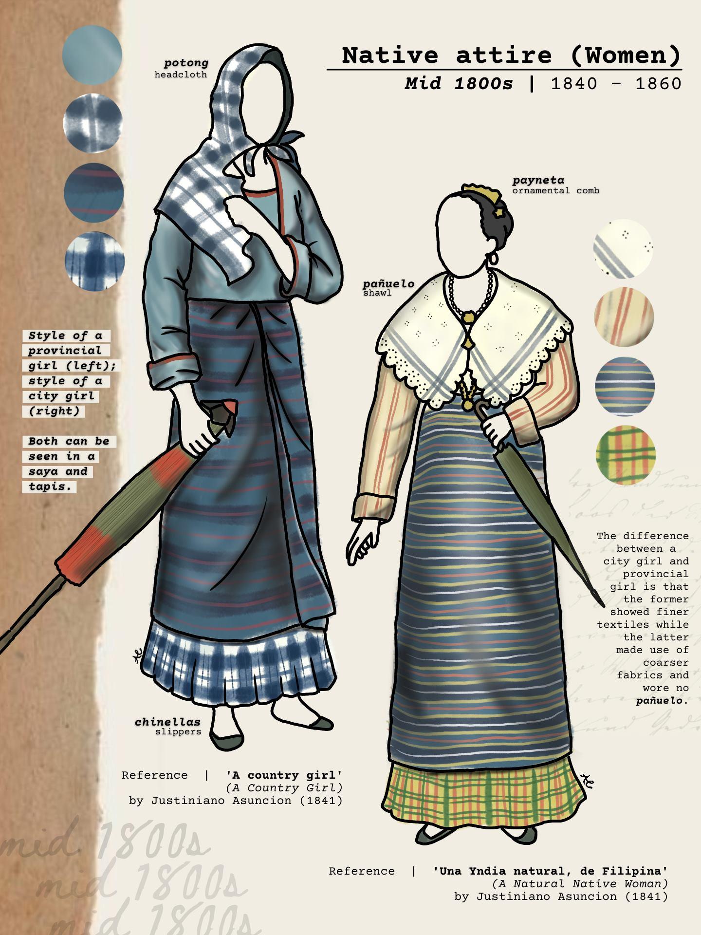 Native Attire for Women (mid 1800s)