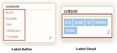 Cara Membuat Label Dengan Tampilan Daftar dan Label Dengan Tampilan Cloud Pada Blogspot Anda