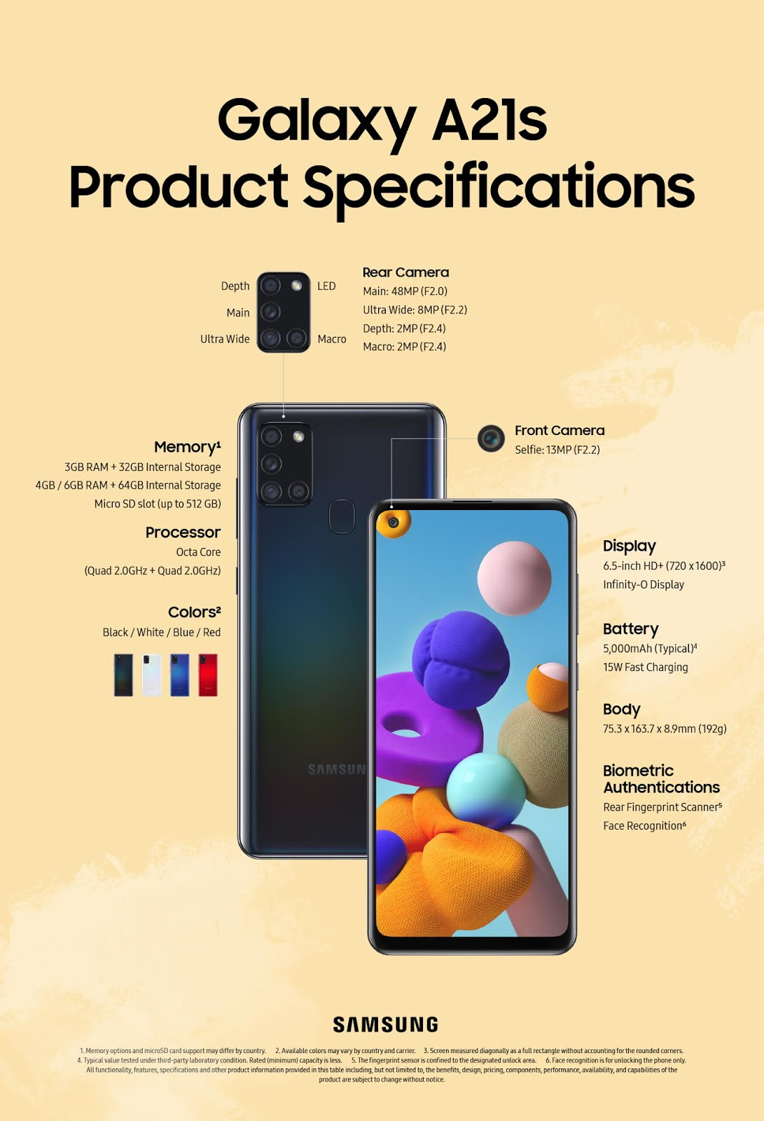 Samsung Galaxy A21s Features Officialy introduced with Android 10