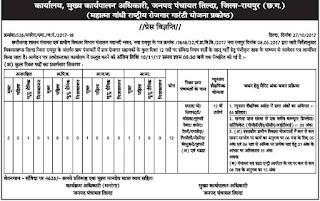 Janpad Panchayat Tilda Raipur District GRS Gram Rojgar Sahayak MGNREGA Jobs Recruitment Notification 2017