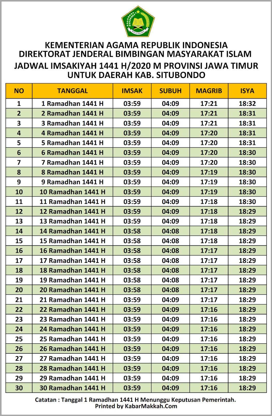 Jadwal Imsakiyah Situbondo 2020