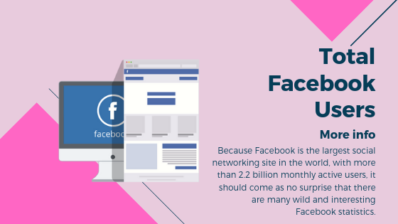 Amount Of Facebook Users<br/>