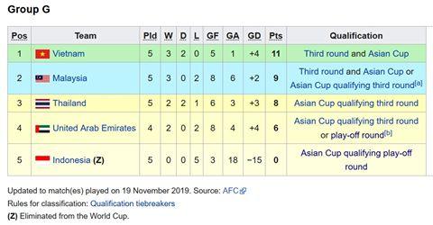 timnas indonesia di piala dunia 2022