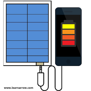 solar Power in mobile and technology