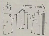 patrones-camisa