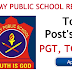 Army Public School recruitment of 8000 teachers posts apply now