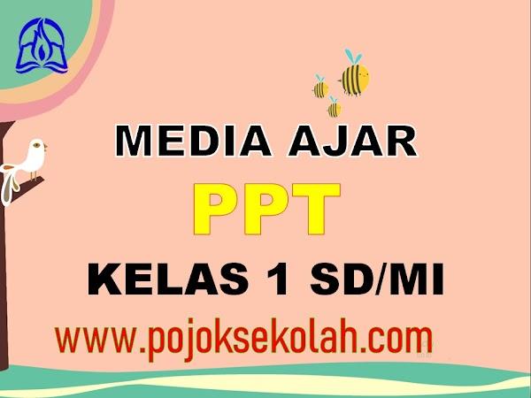 Media Pembelajaran Power Point (PPT) Kelas 1 SD/MI Kurikulum 2013