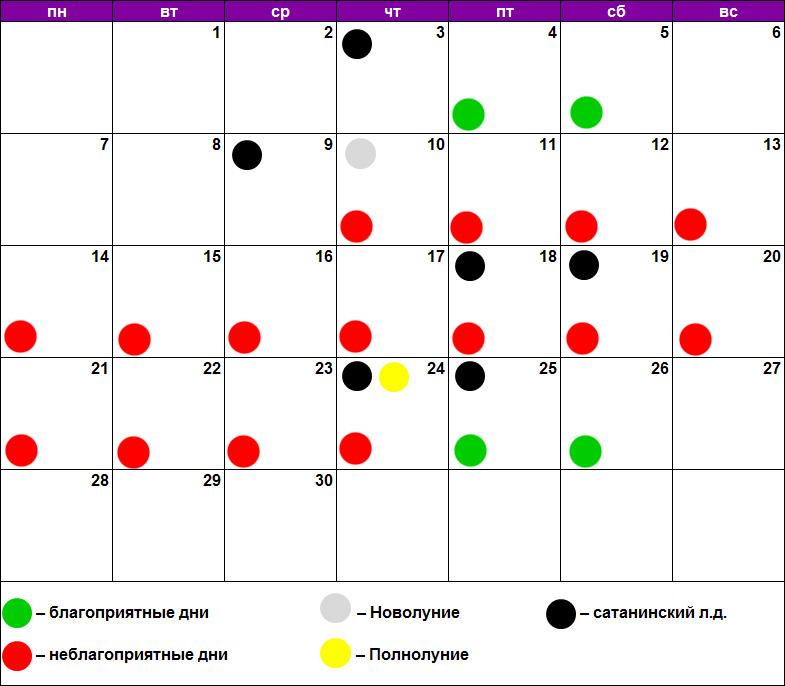 Лунный календарь чистки лица июнь 2021
