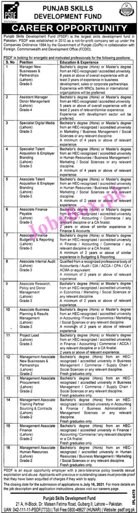 Punjab Skills Development Fund PSDF Jobs 2021