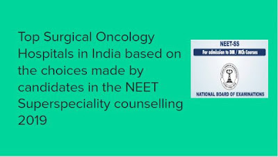 Top Surgical Oncology Hospitals in India based on the choices made by candidates in the NEET Superspeciality counselling 2019