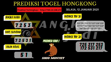 Prediksi Togel Angka Jitu Hongkong Selasa 12 Januari 2021