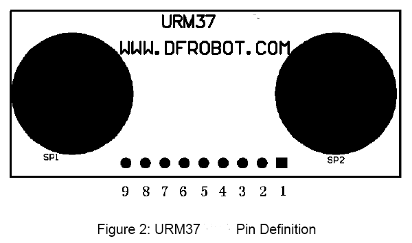 Forums / PIC Microcontroller Discussion / Measure Distance