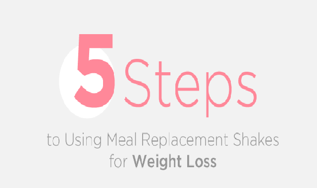 5 Steps To Use Meal Replacement Shakes for Weight Loss #infographic