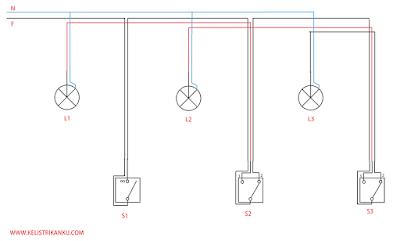 Membahas soal praktek Instalasi Penerangan 3 ruangan lampu hidup mati berurutan