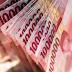 Dolar AS Melemah, Rupiah Langsung Menguat ke Rp13.772/USD