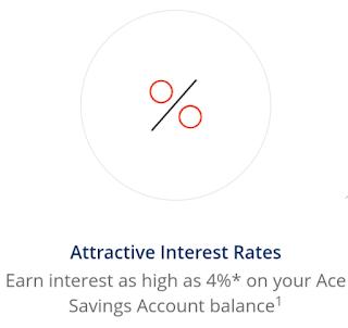Ace Savings Account (Kotak Mahindra Bank) - ऐस सेविंग्स अकाउंट
