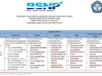 Kisi-kisi USBN SMP Mapel PAI K13
