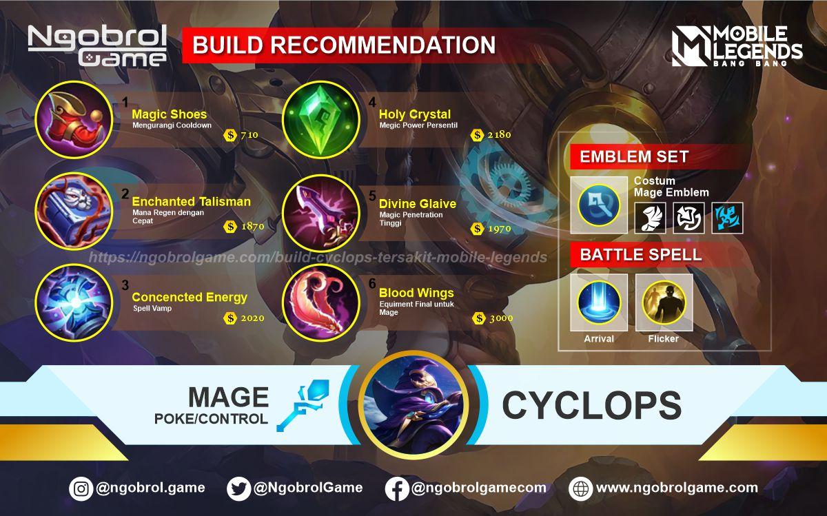 Build Cyclops Tersakit 2021 Mobile Legends