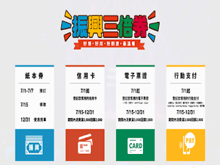 振興三倍券官方網站