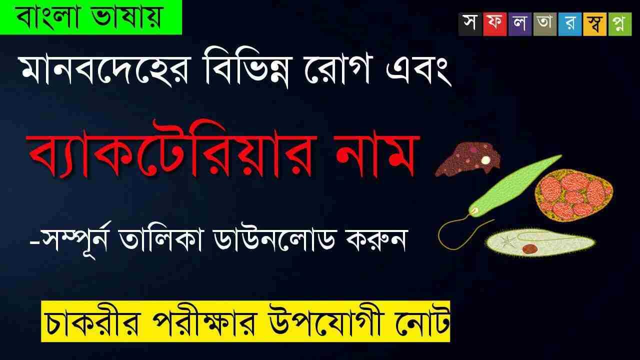 মানব দেহের বিভিন্ন রোগ এবং ব্যাকটেরিয়ার নামের তালিকা PDF-Diseases and Bacteria List in Bengali