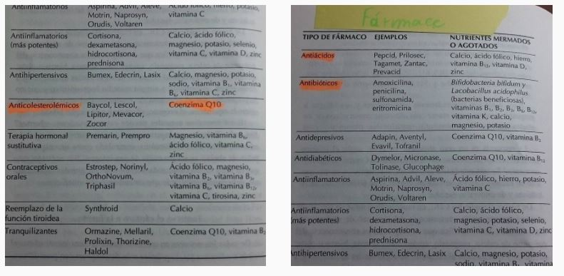 roxithromycin dosis
