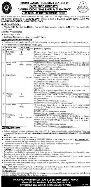 Punjab Danish School Jobs 2021 - Education Department Jobs 2021