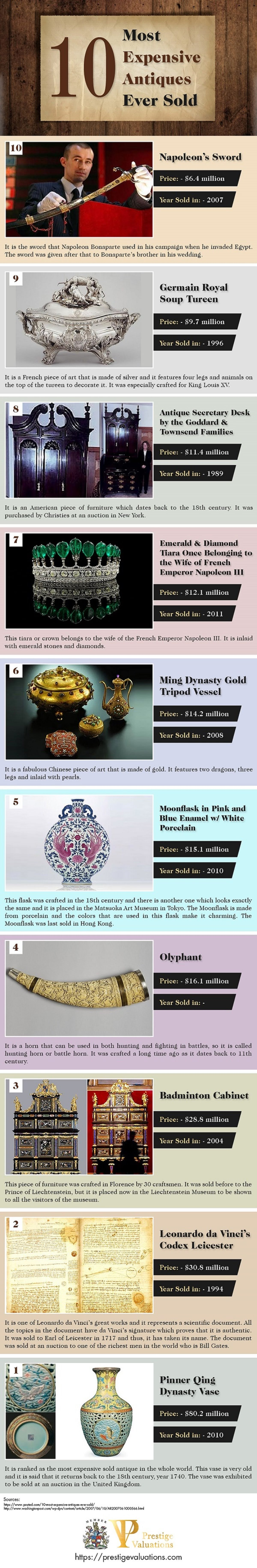 10-most-expensive-antiques-ever-sold-infographic