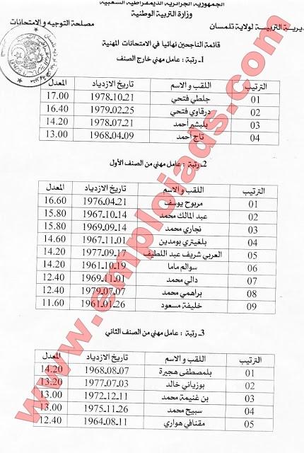 اعلان عن نتائج الإمتحانات المهنية الداخلية بمديرية التربية ولاية تلمسان 2017