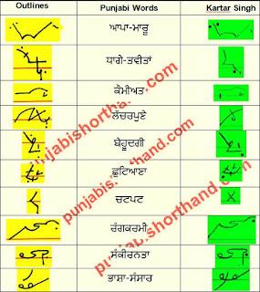 09-april-2021-ajit-tribune-shorthand-outlines