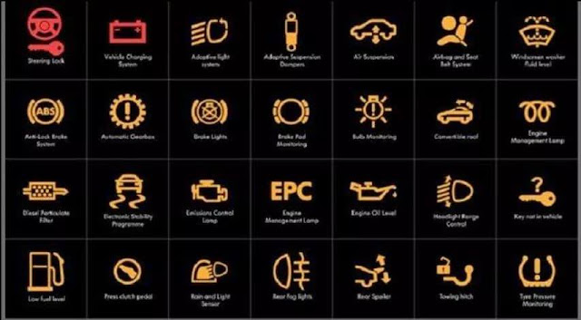 Ini Penting! Ketahui Simbol-Simbol Dan Indikator Yang Ada Di Dalam Kereta Anda.