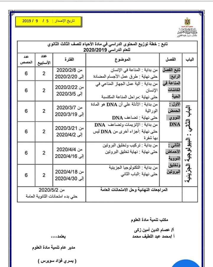 توزيع منهج الاحياء للصف الثالث الثانوي 2021