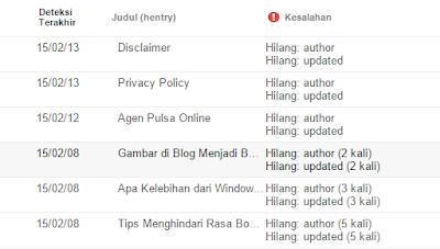 Hilang Author dan update