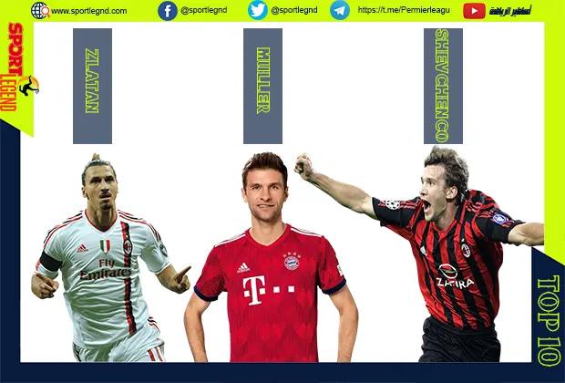 قائمة افصل الهدافين في تاريخ  دوري أبطال أوروبا