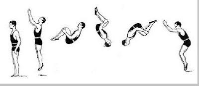Gerakan salto senam lantai - pustakapengetahuan.com