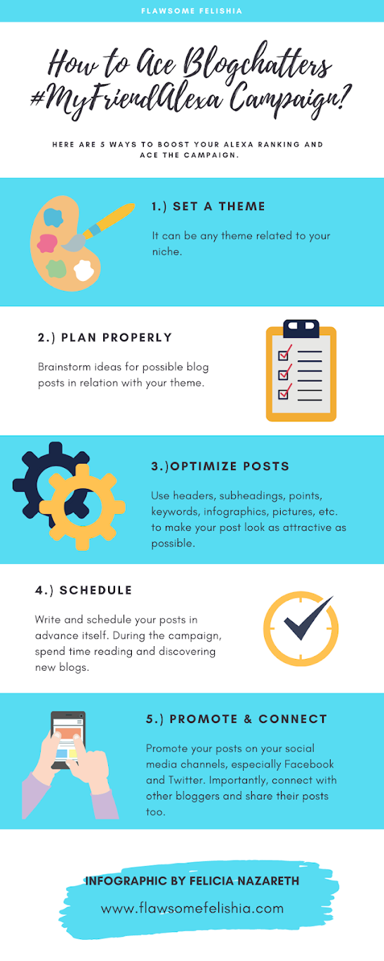 infographic-myfriendalexa-blogchatter