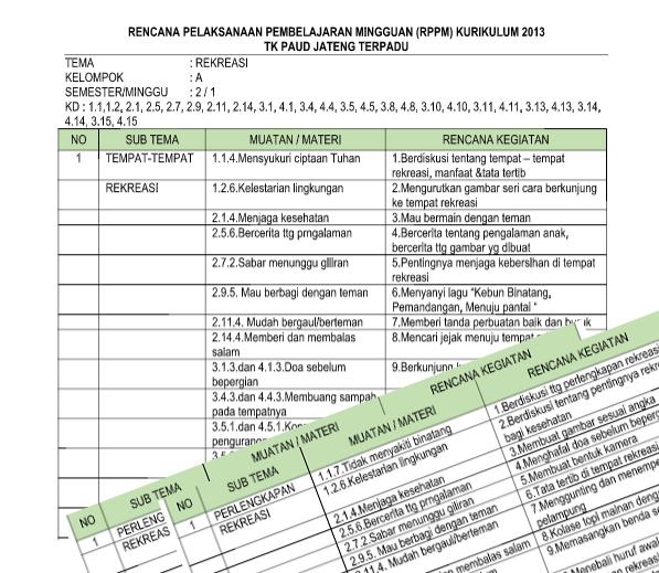 RKM RPPM Kurikulum 2013 Semester 2