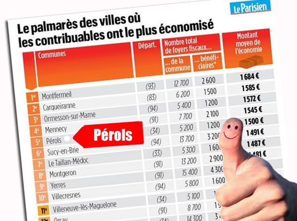 Impôts à Pérols