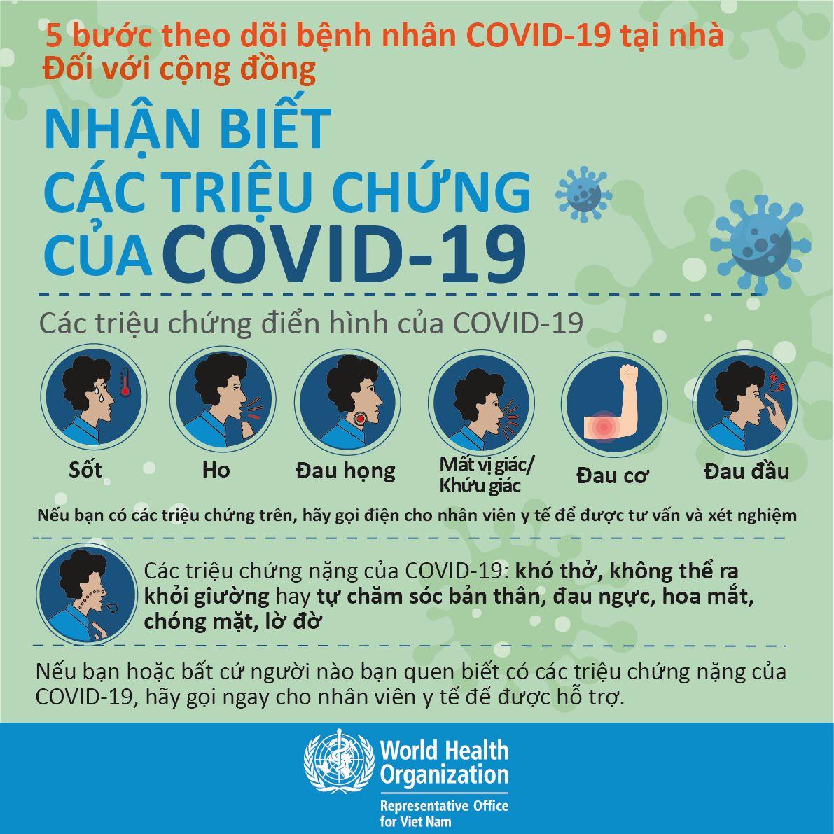5 bước theo dõi bệnh nhân Covid-19 tại nhà bước 1