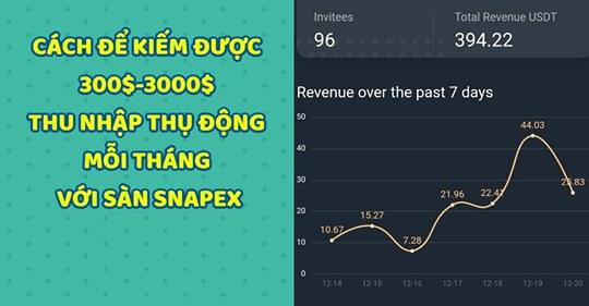 Kiếm Tiền với SNAPEX, Đăng ký Snapex và LÀM THẾ NÀO ĐỂ KIẾM ĐƯỢC 300$-3000$ THU NHẬP THỤ ĐỘNG MỖI THÁNG VỚI SÀN SNAPEX